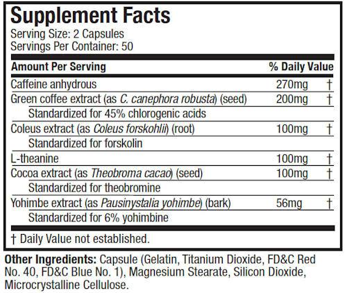Hydroxycut Hardcore Elite Ingredients Nutrition Label
