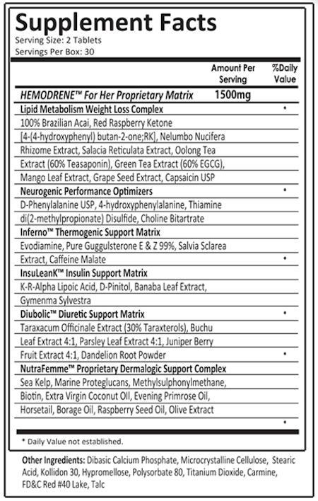 Hemodrene For Her Ingredients Nutrition Label